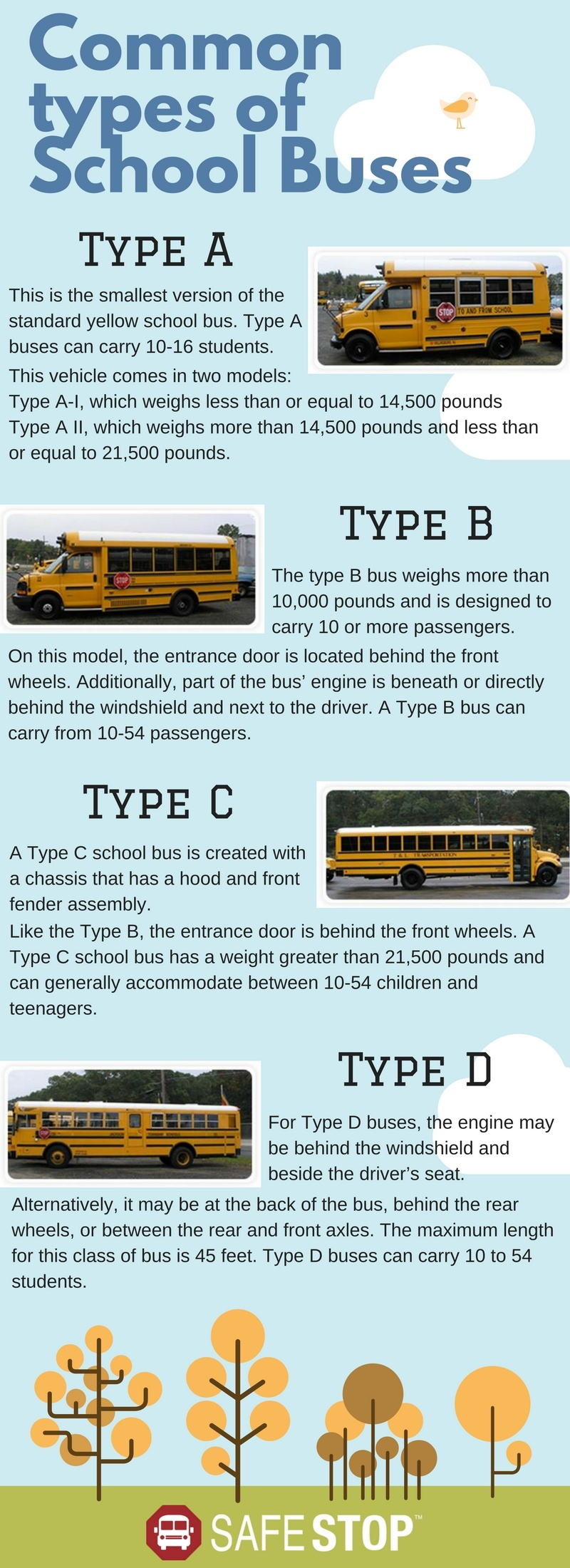 How Long is a School Bus Infographic SafeStop.jpg