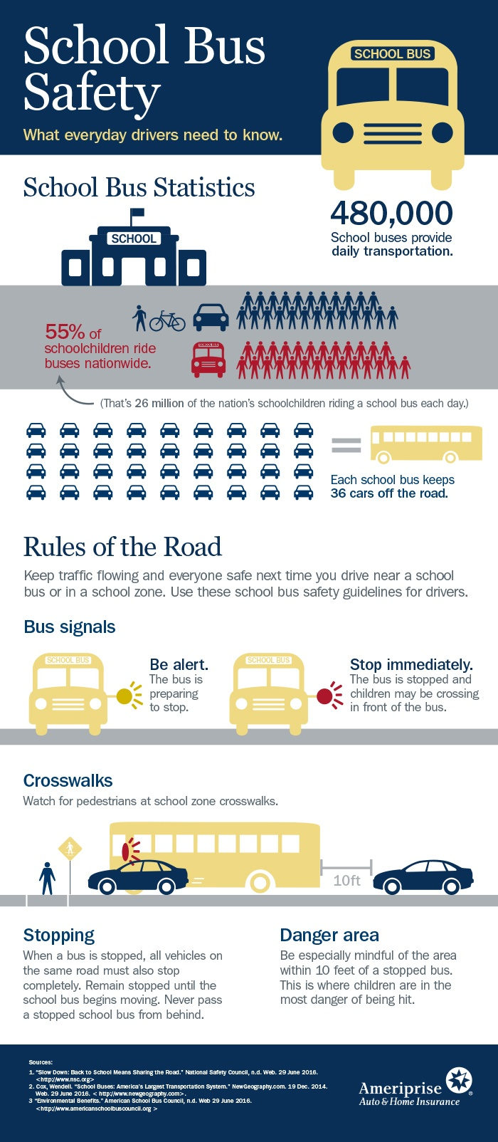 educational infographics School-Bus-Safety_Infographic.jpg
